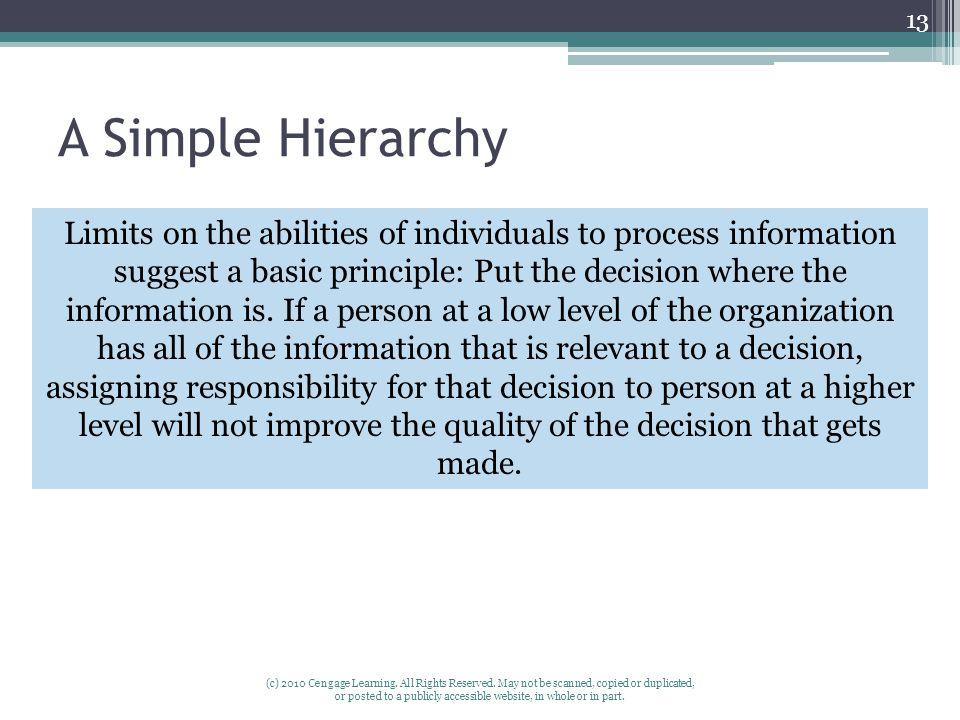 A Simple Hierarchy