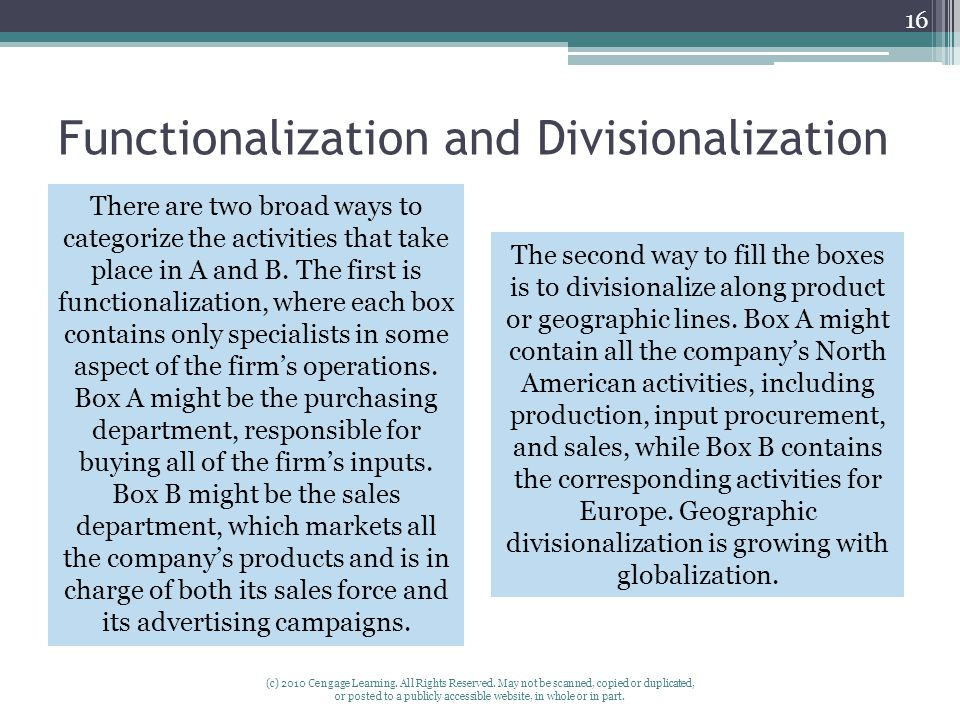 Functionalization and Divisionalization