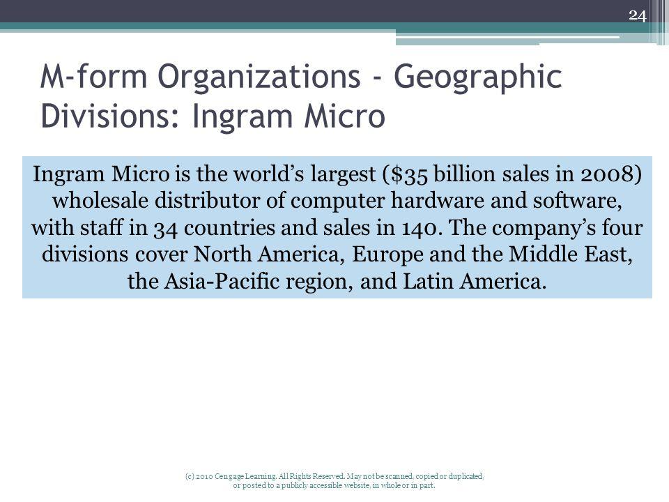 M-form Organizations - Geographic Divisions: Ingram Micro