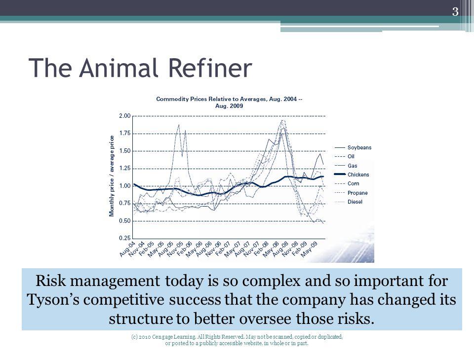 The Animal Refiner