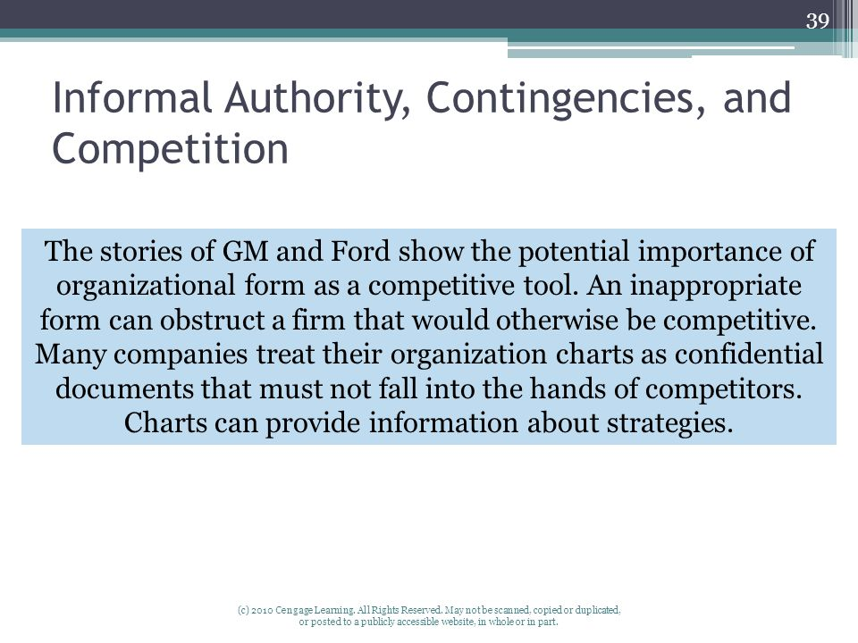 Informal Authority, Contingencies, and Competition