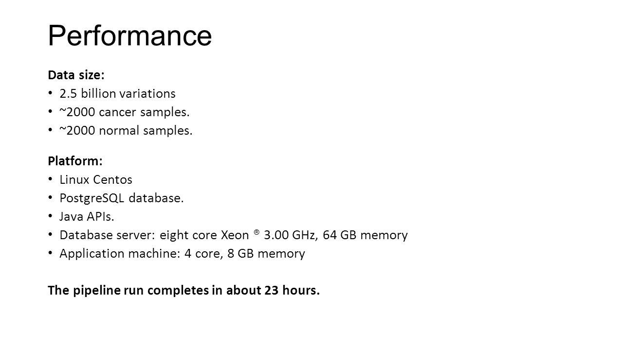 Performance Data size: 2.5 billion variations ~2000 cancer samples.