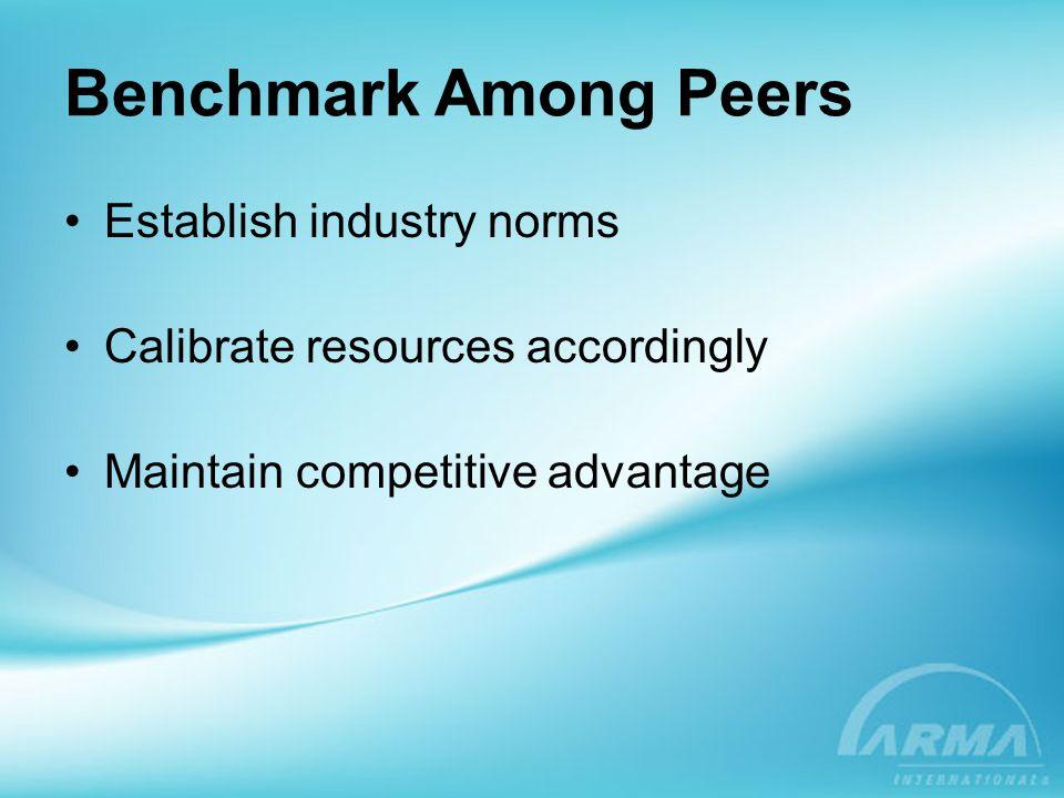 Benchmark Among Peers Establish industry norms