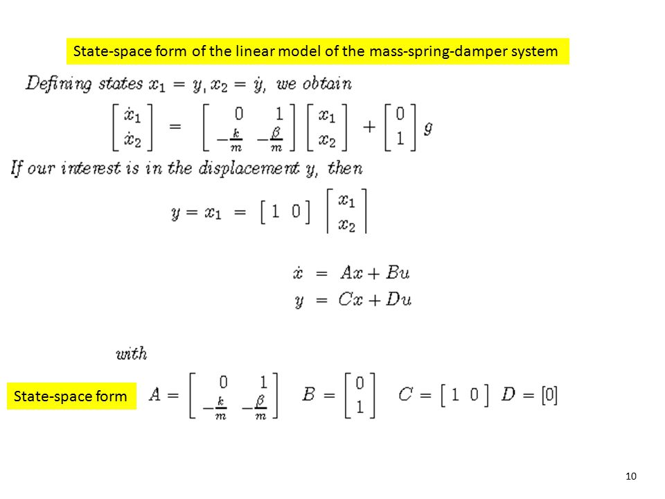 State-space form of the linear model of the mass-spring-damper system