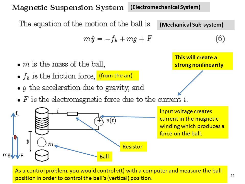(Electromechanical System)