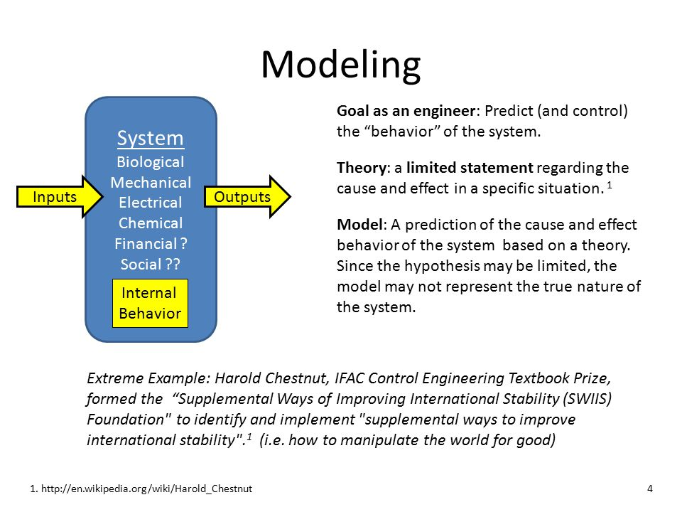 Modeling System Biological Mechanical Electrical Chemical Financial