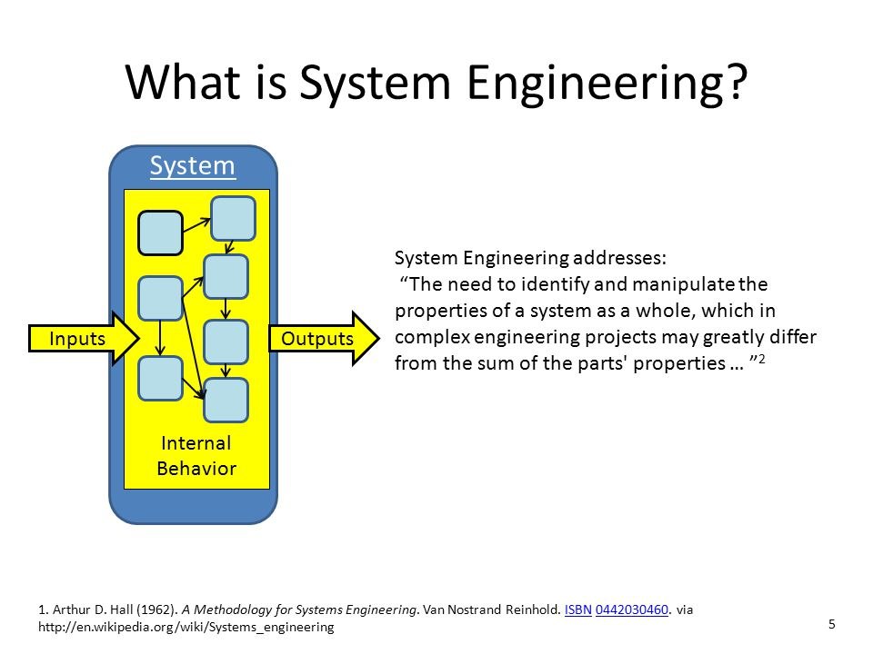 What is System Engineering