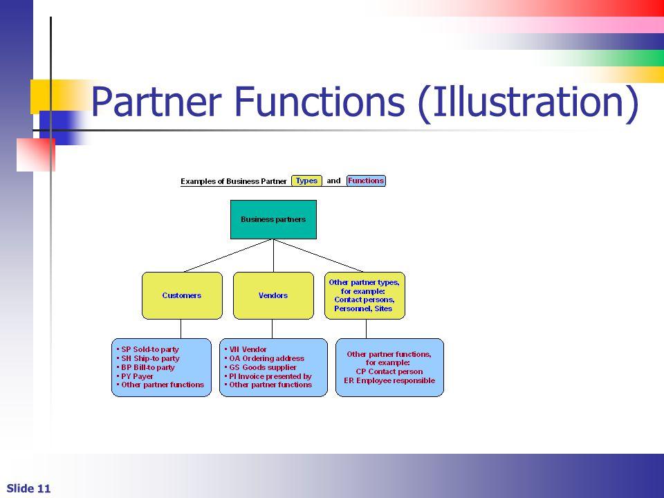 Partner Functions (Illustration)