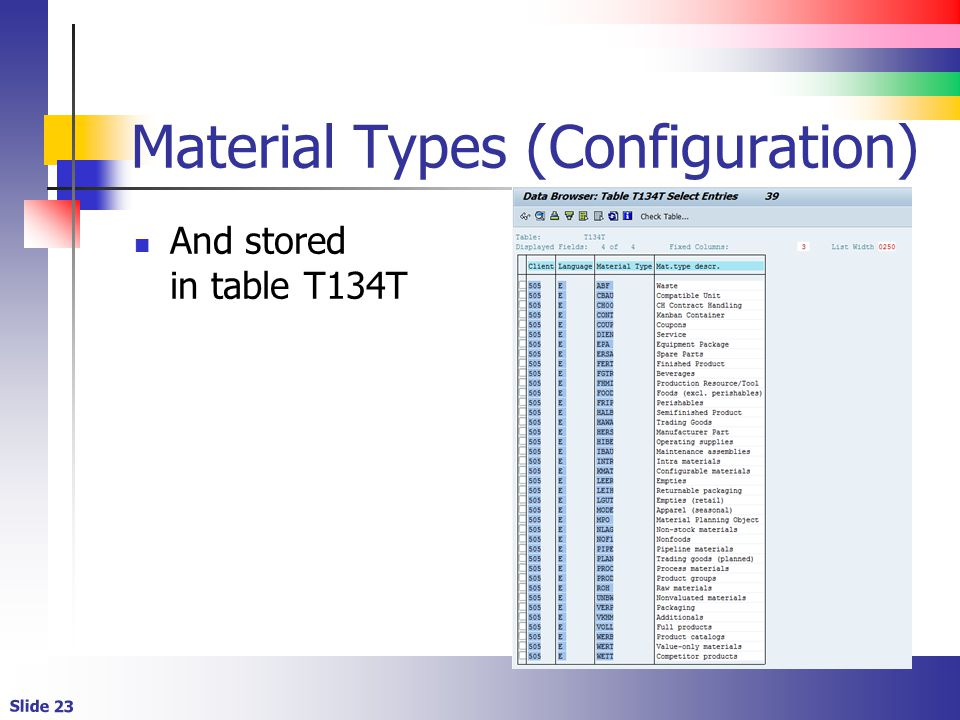 Material Types (Configuration)