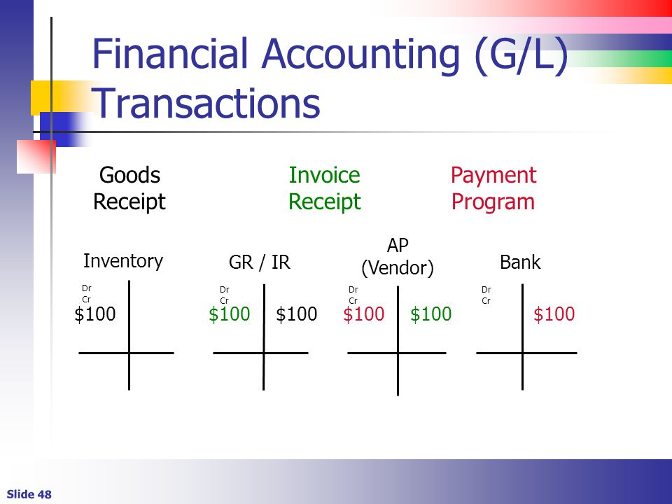 Financial Accounting (G/L) Transactions