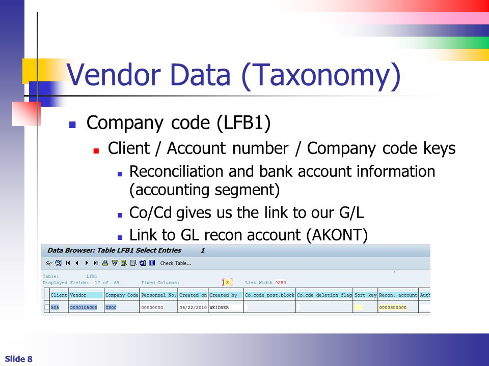 Vendor Data (Taxonomy)