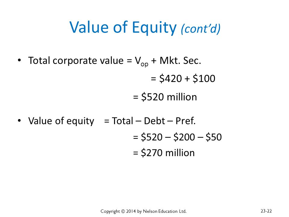 Value of Equity (cont'd)