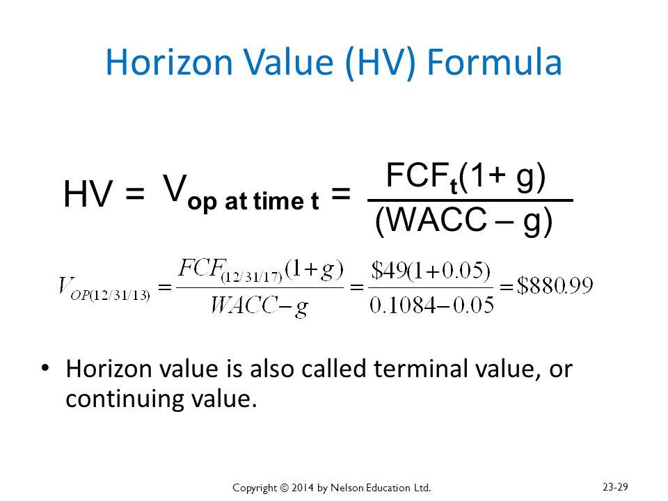 Horizon Value (HV) Formula