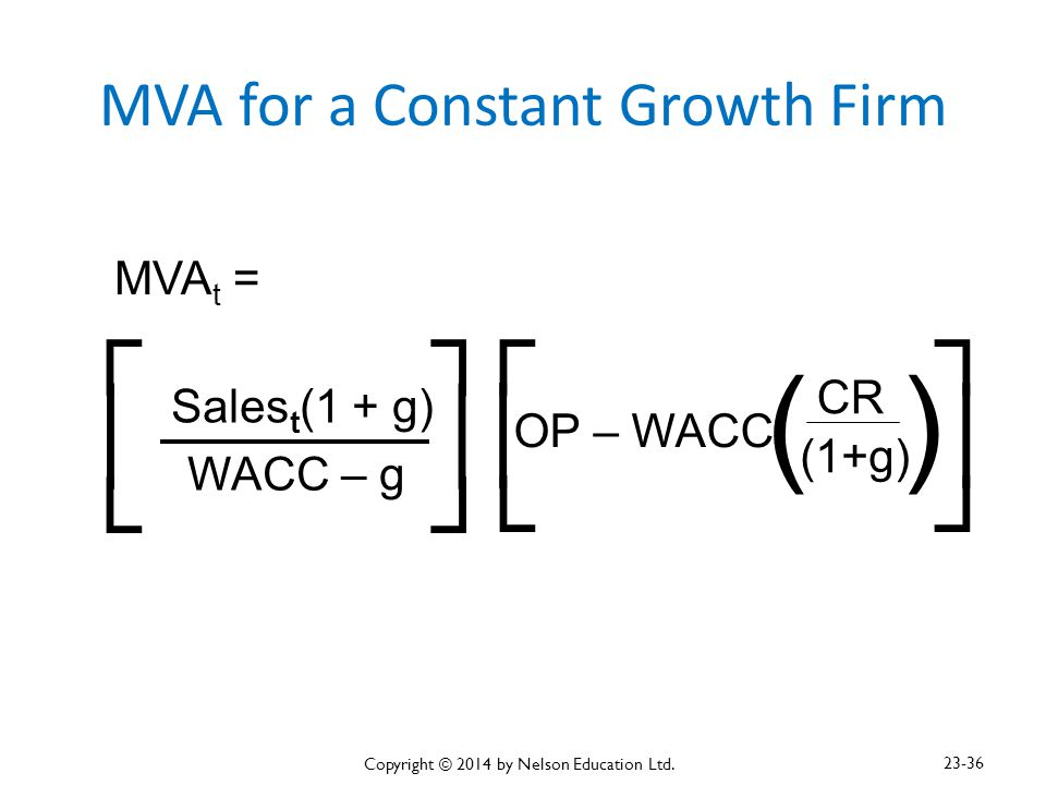 MVA for a Constant Growth Firm