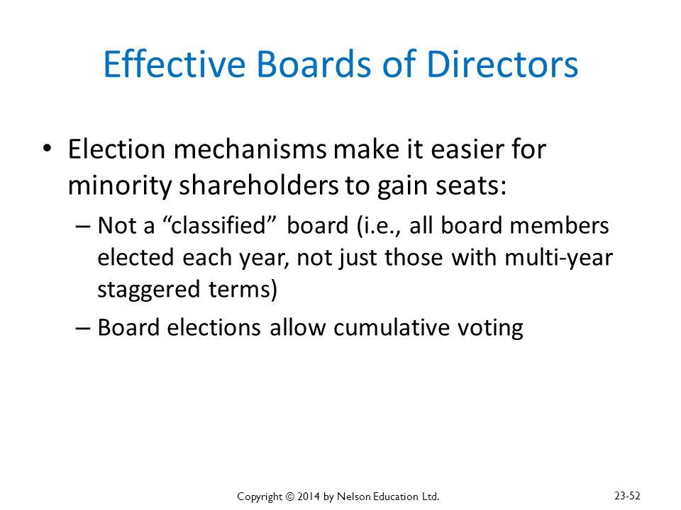 Effective Boards of Directors