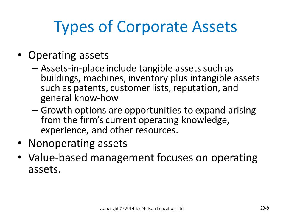 Types of Corporate Assets