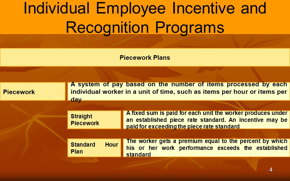 Individual Employee Incentive and Recognition Programs
