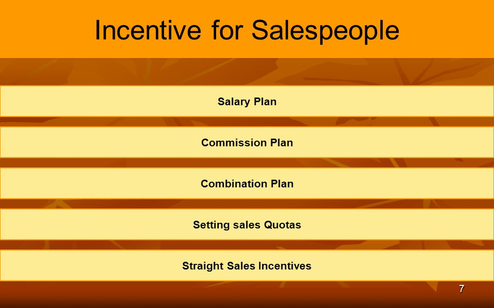 Incentive for Salespeople