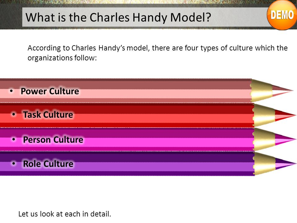 What is the Charles Handy Model