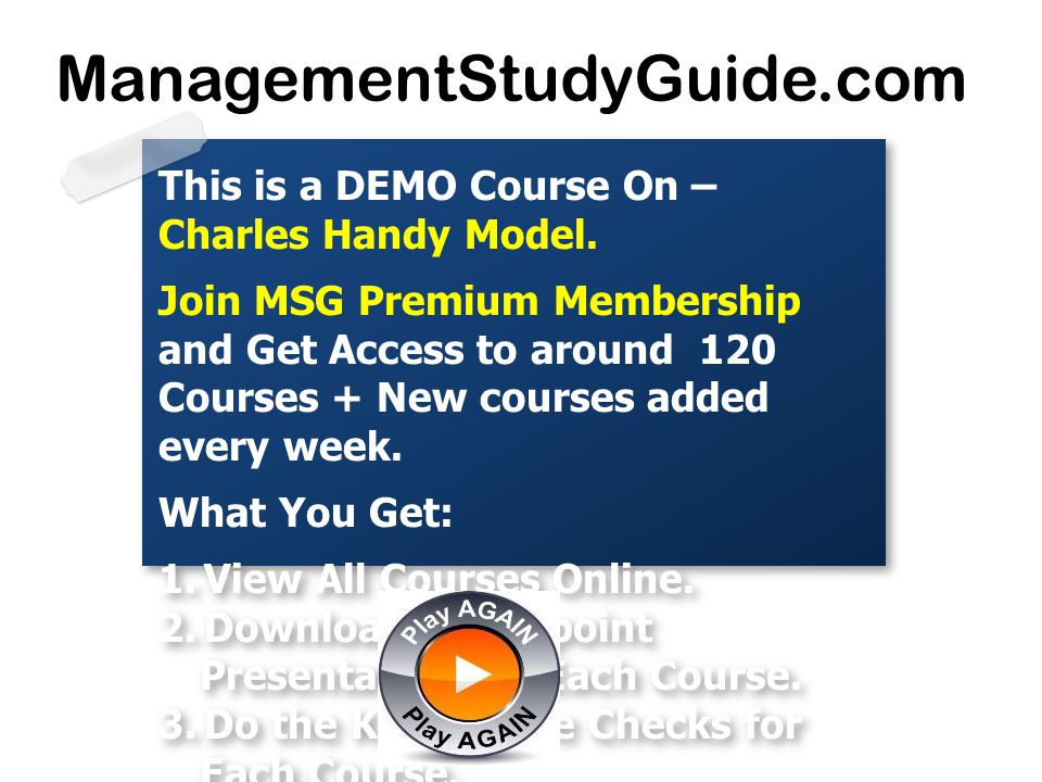 ManagementStudyGuide.com This is a DEMO Course On – Charles Handy Model.