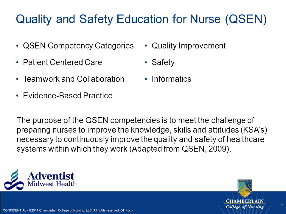Quality and Safety Education for Nurse (QSEN)