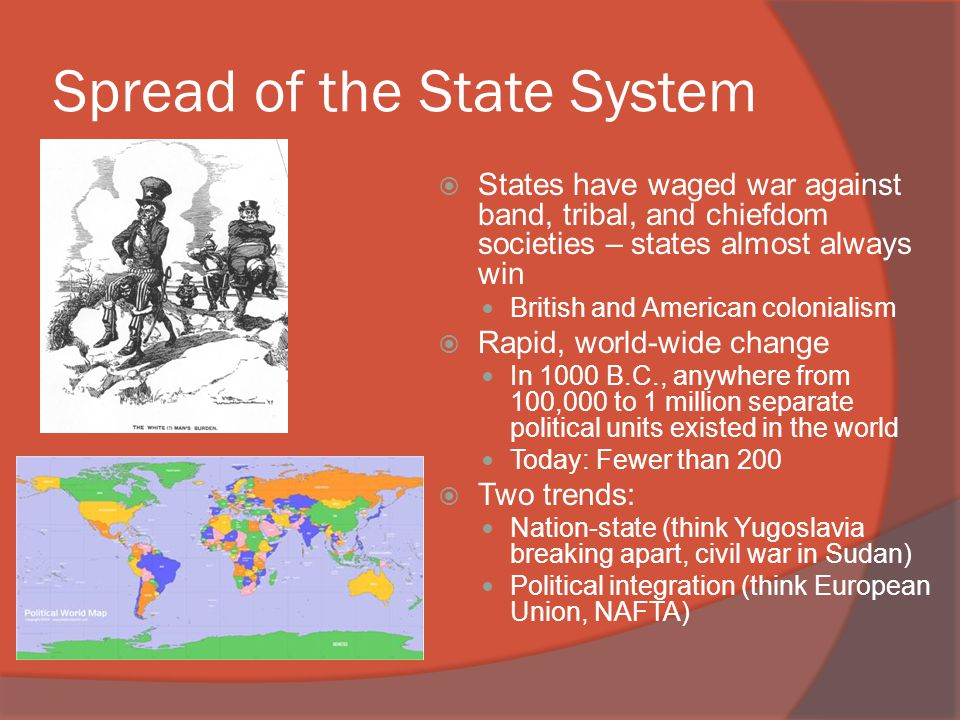 Spread of the State System