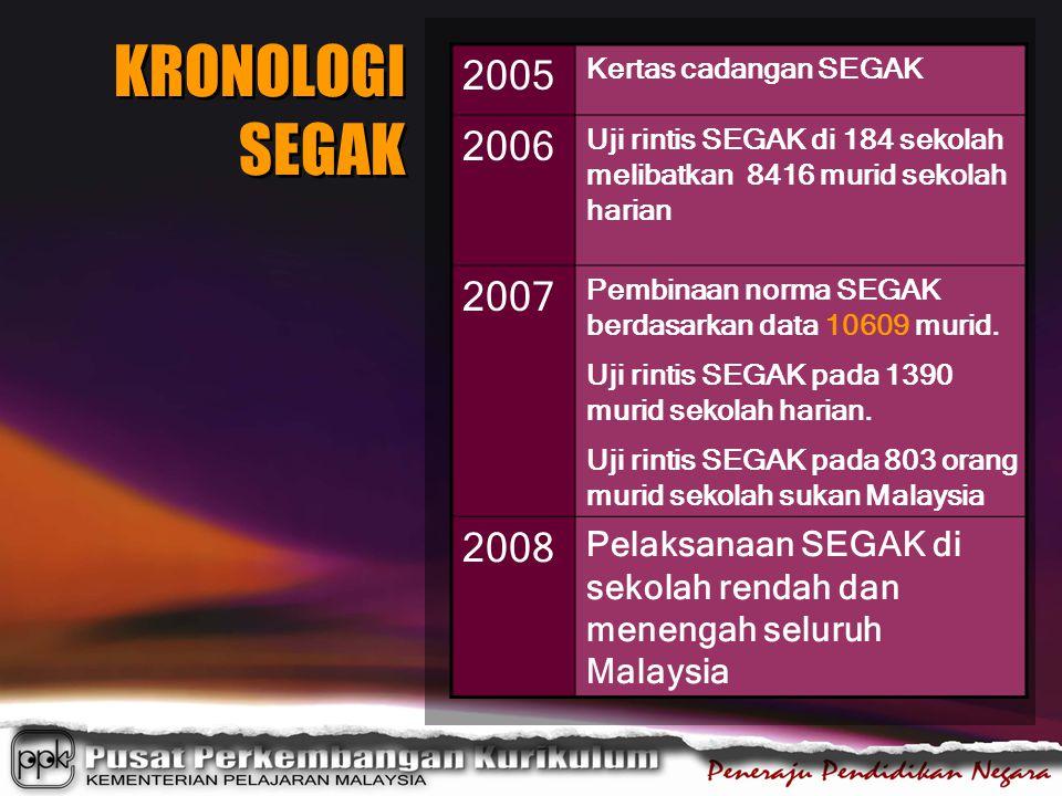 KRONOLOGI SEGAK 2005. Kertas cadangan SEGAK. 2006. Uji rintis SEGAK di 184 sekolah melibatkan 8416 murid sekolah harian.