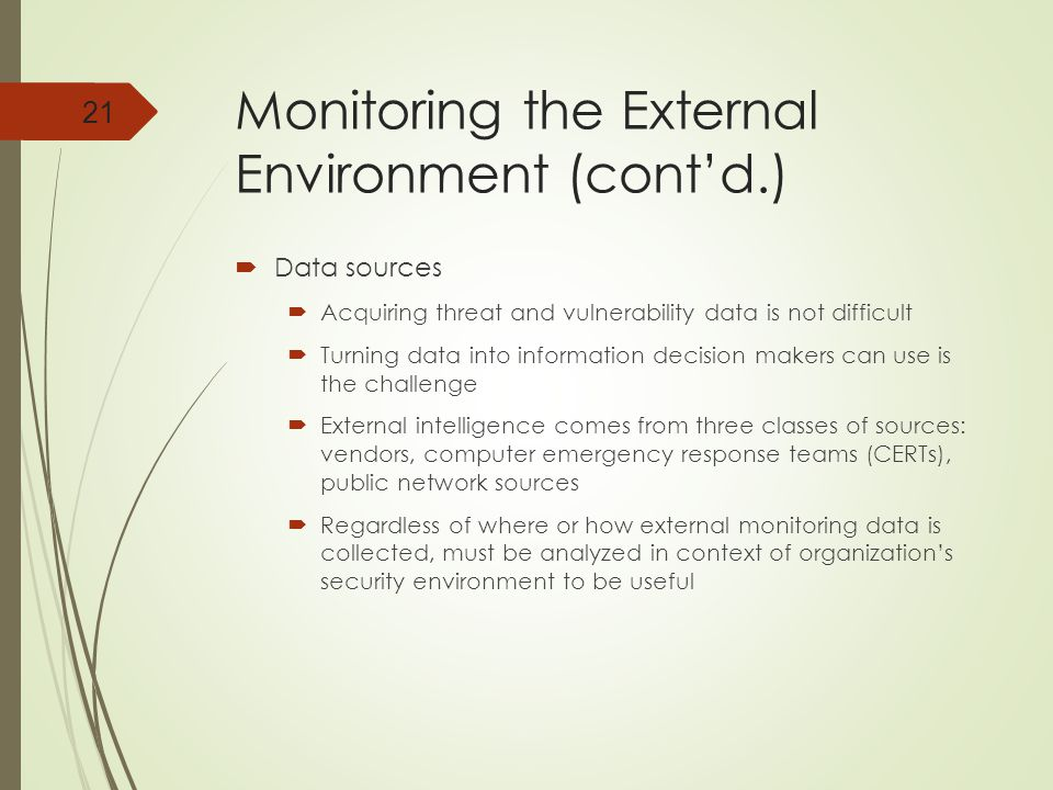 Monitoring the External Environment (cont'd.)