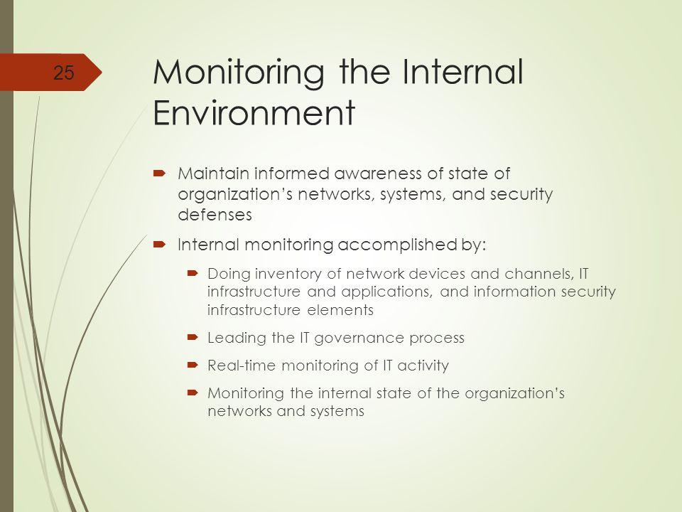 Monitoring the Internal Environment
