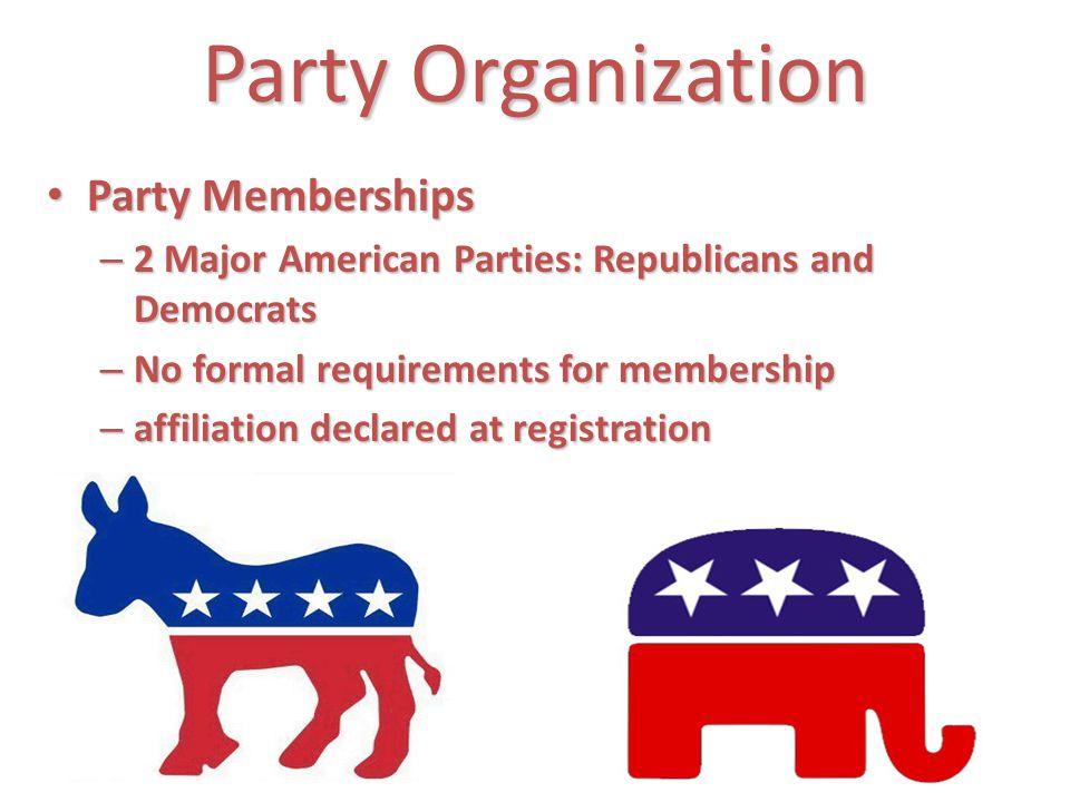 Party Organization Party Memberships