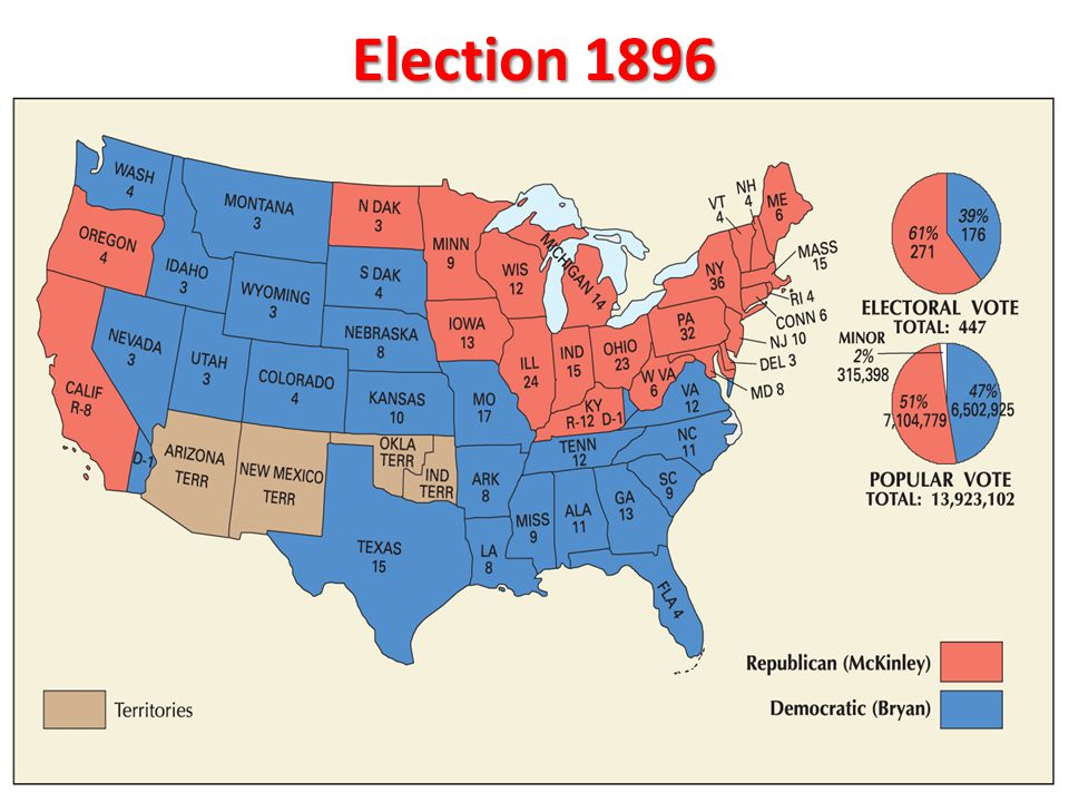 Election 1896
