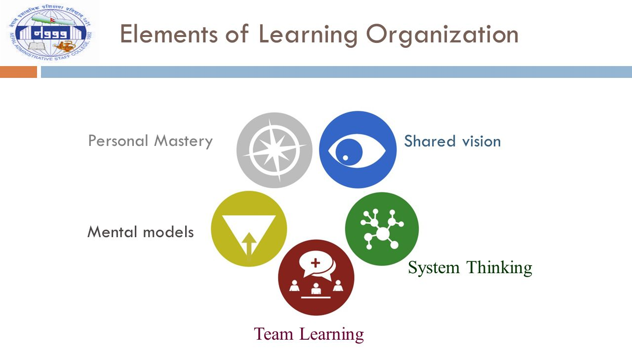 Elements of Learning Organization