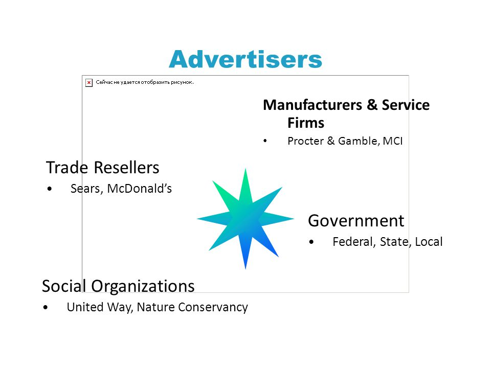 Advertisers Trade Resellers Government Social Organizations