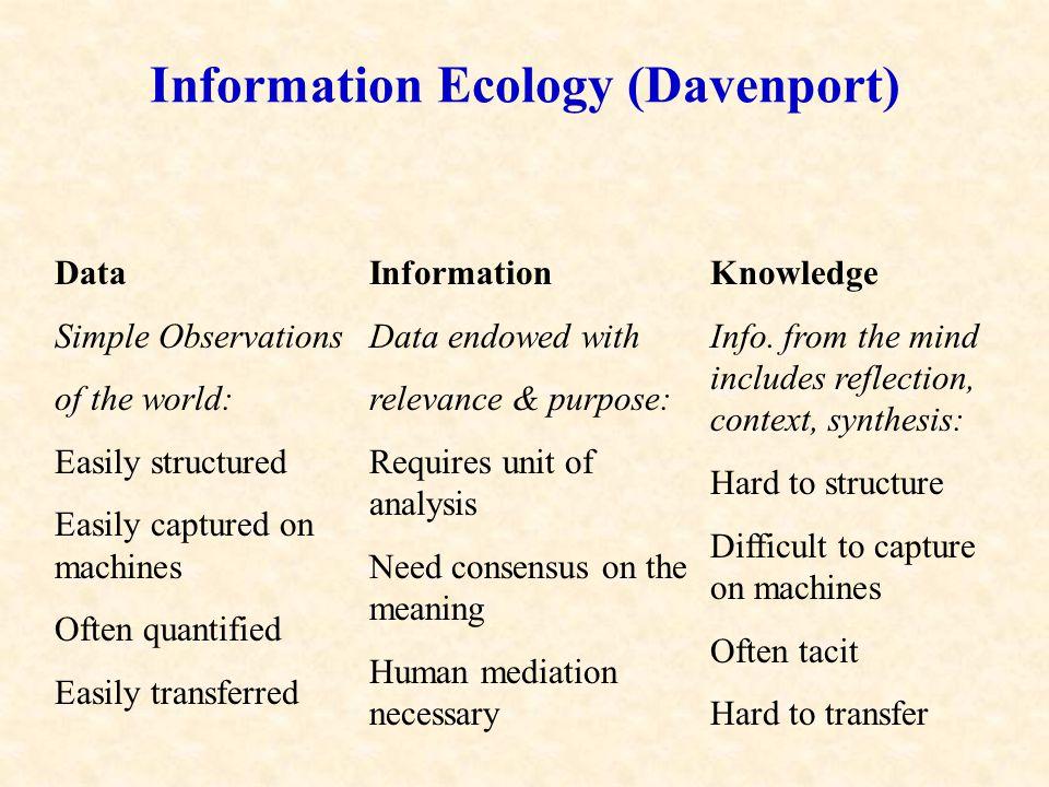 Information Ecology (Davenport)