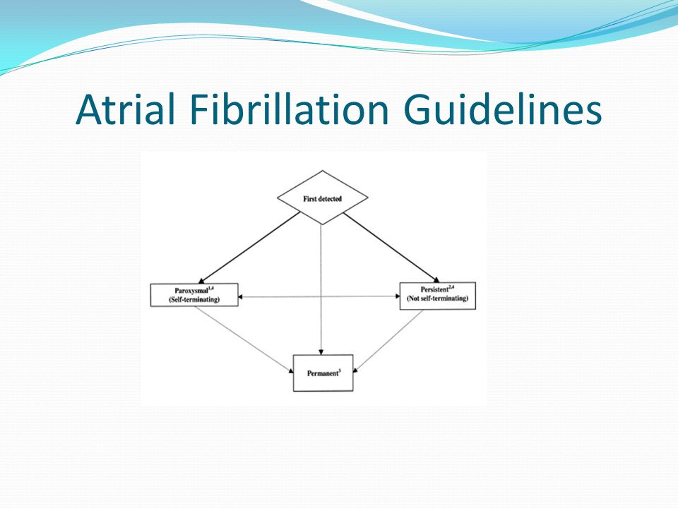 Atrial Fibrillation Guidelines