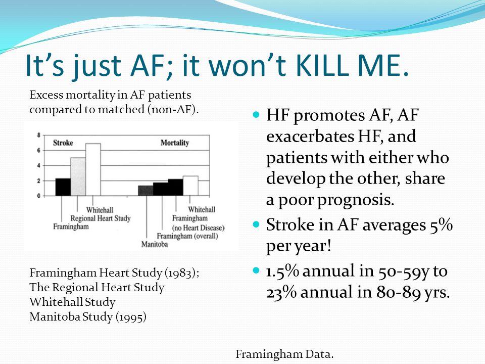 It's just AF; it won't KILL ME.