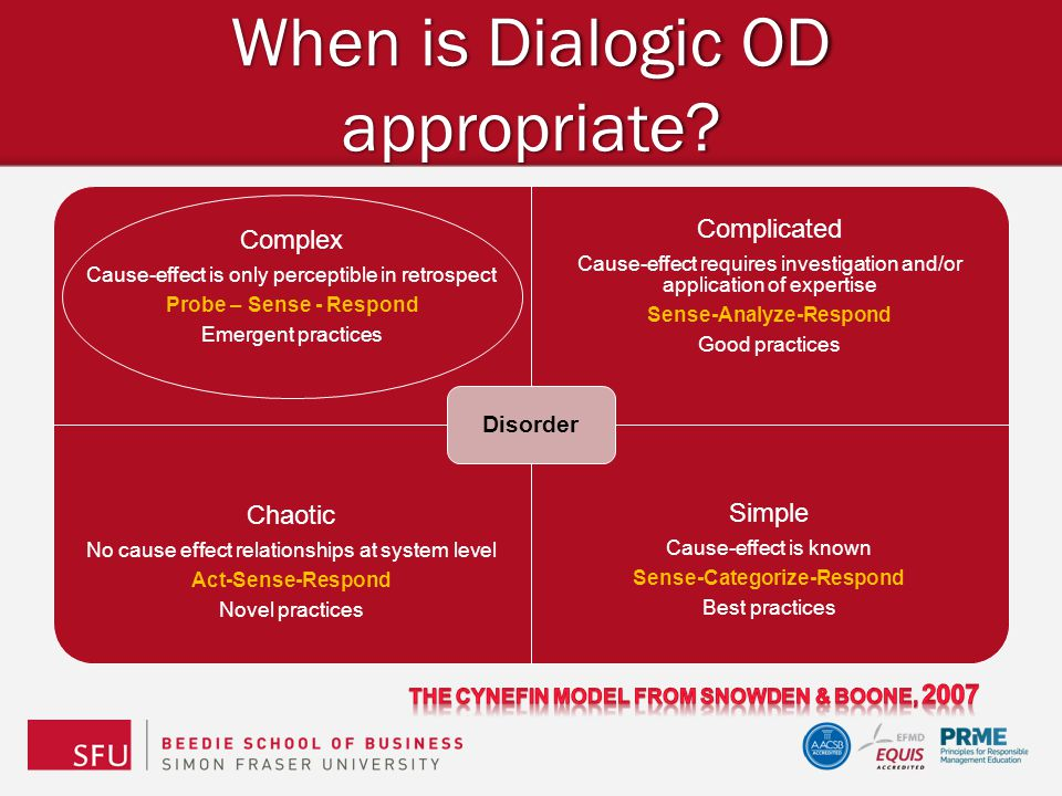 When is Dialogic OD appropriate