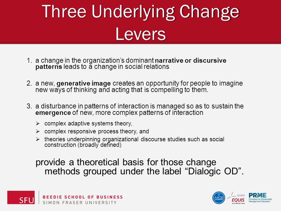 Three Underlying Change Levers