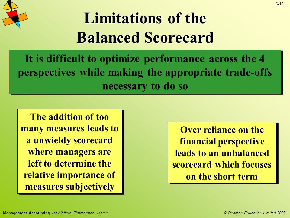 Limitations of the Balanced Scorecard