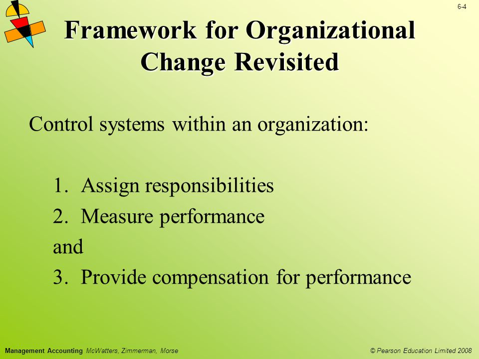 Framework for Organizational Change Revisited