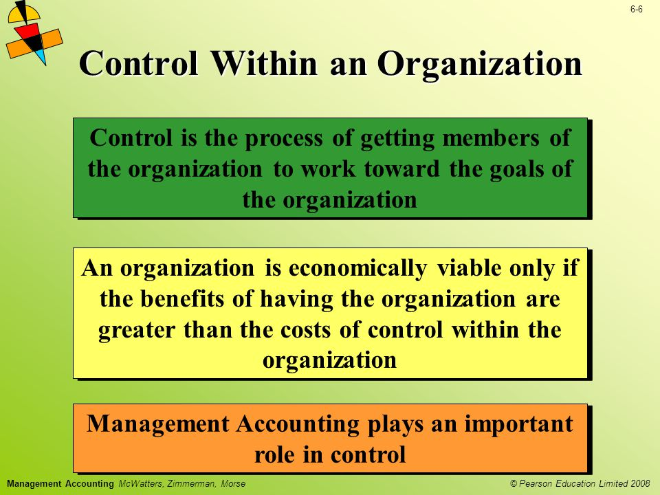 Control Within an Organization