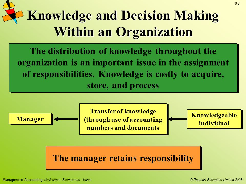 Knowledge and Decision Making Within an Organization