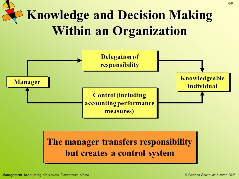 decision making and organizational structure A decentralized organizational structure is one in which senior management has shifted the authority for some types of decision making to lower levels in.