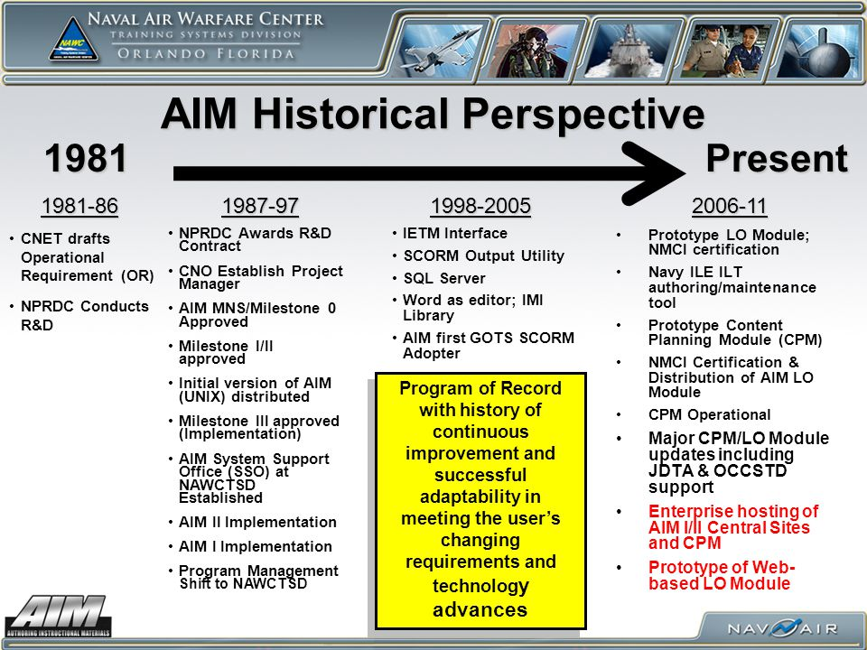 AIM Historical Perspective