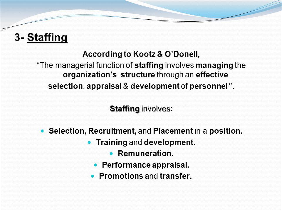 Performance appraisal.