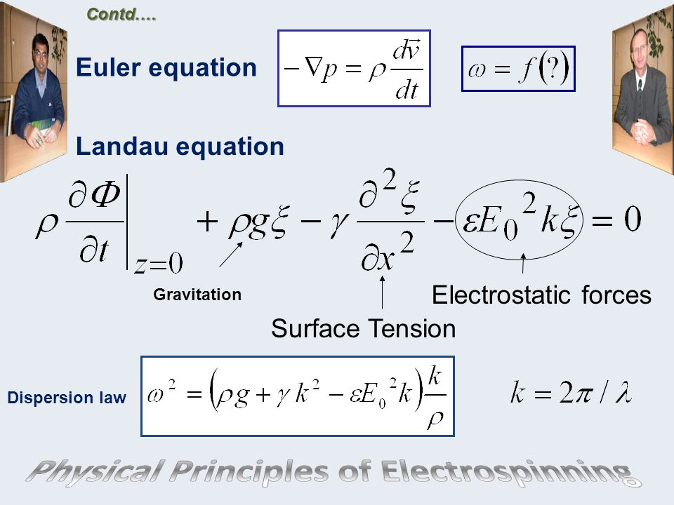 Euler equation Landau equation Electrostatic forces Surface Tension