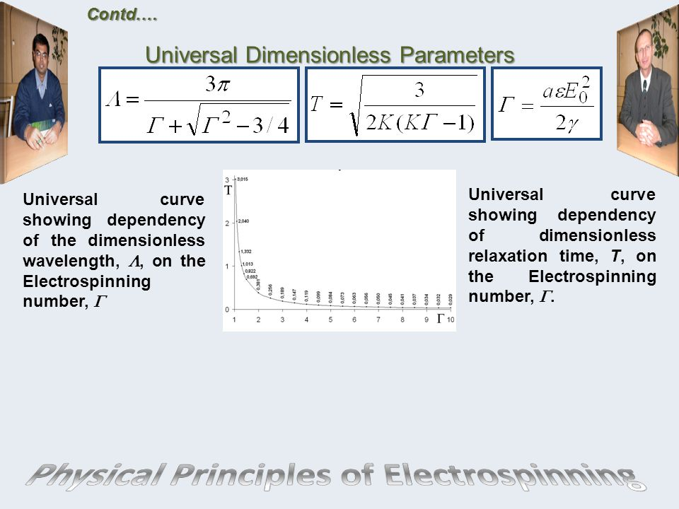 Universal Dimensionless Parameters