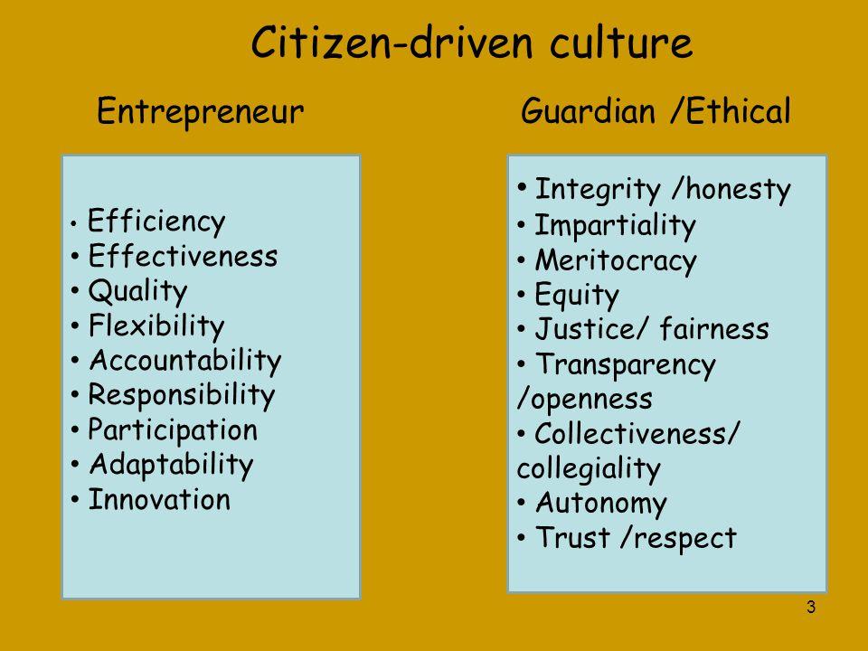 Citizen-driven culture