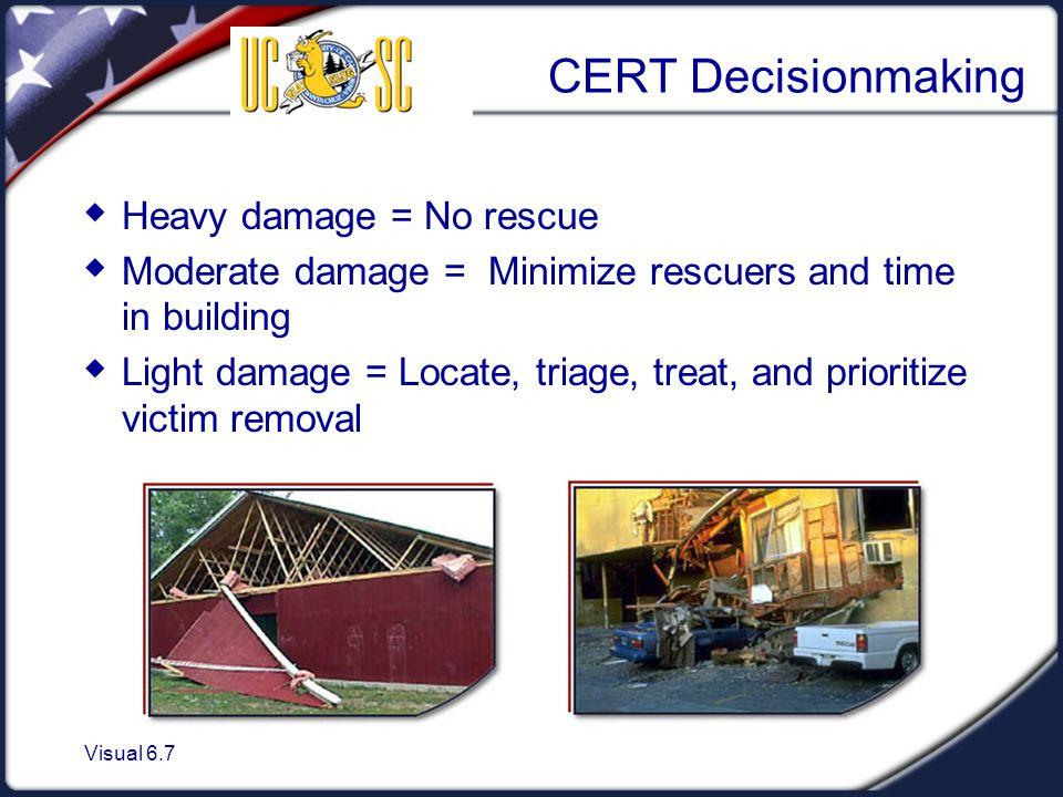 CERT Decisionmaking Heavy damage = No rescue
