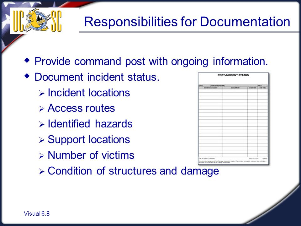 Responsibilities for Documentation